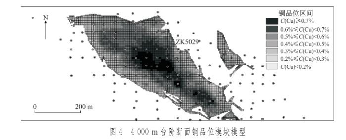 传统几何法与地质统计学法在矿产资源储量估算中的对比分析