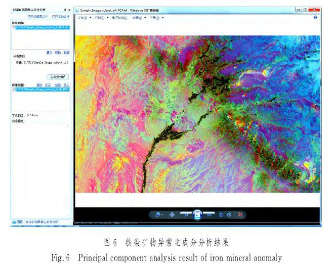 基于WCF的地质矿产数据集成管理系统的设计与实现