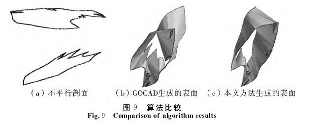 一种面向三维地质剖面的形体表面重构算法